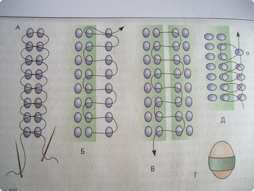 Бисероплетение: Схема для Пасхального яйца из галереи Бисер Пасха. Фото 2