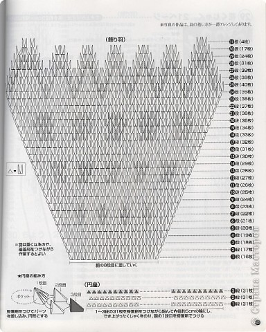 Загружено 124 раз. оригами павлин схема - rotenga1984