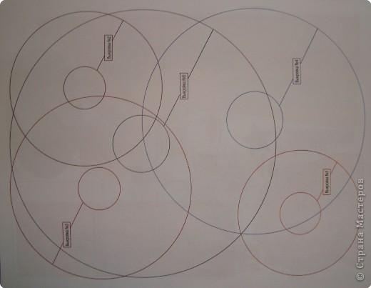Материалы и инструменты: Делаем помпоны Отдых. Фото 1