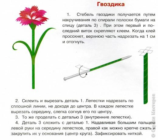 http://stranamasterov.ru/files/imagecache/orig_with_logo/i1002/ris1.jpg