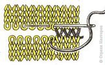 Мастер-класс Вязание: МК пинетки