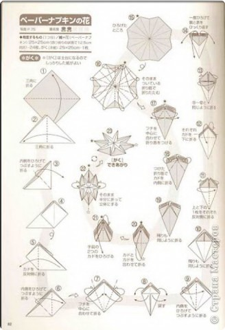 Схема кусудамы сакура
