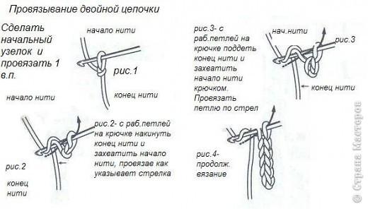 Вязание крючком шнура
