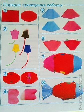Раннее развитие Шитьё: Развивающая рыбина Ткань. Фото 2