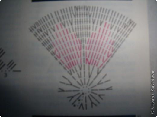 Поделка, изделие Вязание крючком: Обещанная схема коврика Материал бросовый. Фото 2