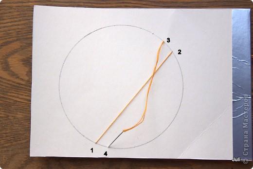 Поделка, изделие Плетение: Как я плела паутинку к своей рыбке-ловцу снов Тесто соленое. Фото 5