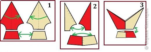 Гардероб, Мастер-класс,  Шитьё, : Шутовской колпак Бусинки, Ткань Новый год, . Фото 3