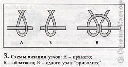 Мастер-класс Фриволите: Фриволите-2. Учимся плести двойной узел. Мастер-класс Нитки. Фото 17