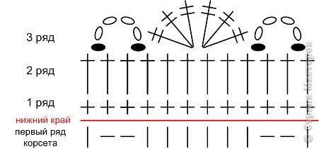 Мастер-класс,  Вязание спицами, : Вязаный корсетик . Фото 4