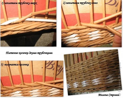 Мастер-класс Декупаж, Плетение: Коробка для хранения, мини-МК новичкам Бумага газетная, Бумажные полосы, Клей, Прищепки. Фото 5