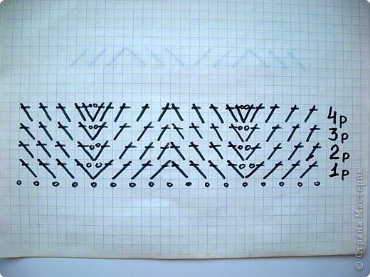 Гардероб Вязание, Вязание крючком: Платье в стиле Миссони для себя. Пряжа. Фото 8