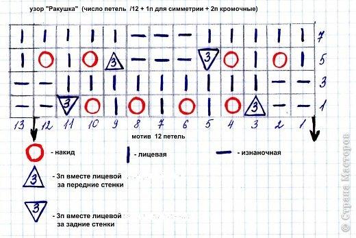 Схема вязания спицами узором ежики