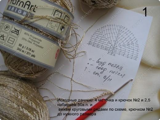 Мастер-класс Вязание крючком: Вяжем вместе: Сумка крючком Пряжа. Фото 3