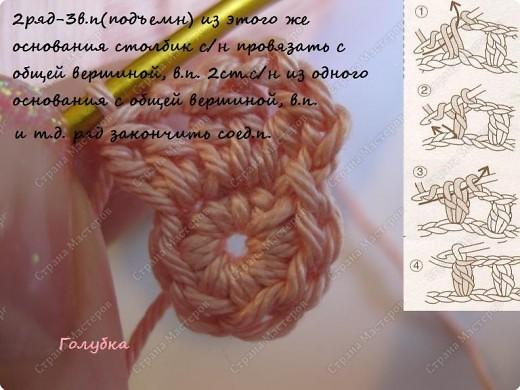 Гардероб, Мастер-класс Вязание крючком: Вяжем вместе : Ажурная шапочка-берет крючком Пряжа. Фото 6