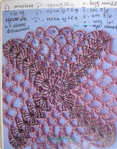 Гардероб, Мастер-класс Вязание крючком: Вяжем вместе : Ажурная шапочка-берет крючком Пряжа. Фото 3