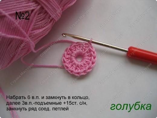 Мастер-класс Вязание крючком: Вяжем вместе : Розовая шапочка. Пряжа. Фото 3