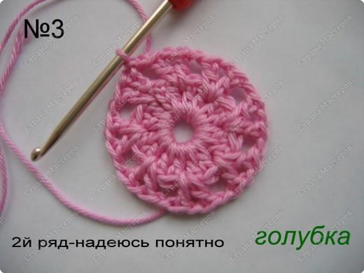Мастер-класс Вязание крючком: Вяжем вместе : Розовая шапочка. Пряжа. Фото 4