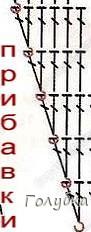 Гардероб, Мастер-класс,  Вязание крючком, : Вяжем вместе: Берет крючком с рельефными столбиками Пряжа . Фото 5