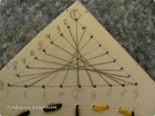 Вышивка на картоне нитками елка 49