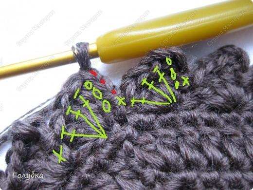 Гардероб, Мастер-класс Вязание крючком: Вяжем вместе: Кепочку Пряжа. Фото 6