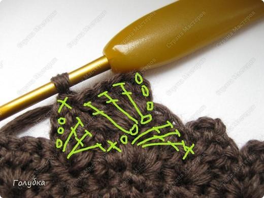 Гардероб, Мастер-класс Вязание крючком: Вяжем вместе: Кепочку Пряжа. Фото 9