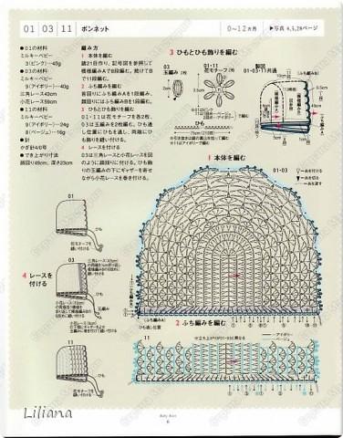 Вязаные пледы схемы вязания