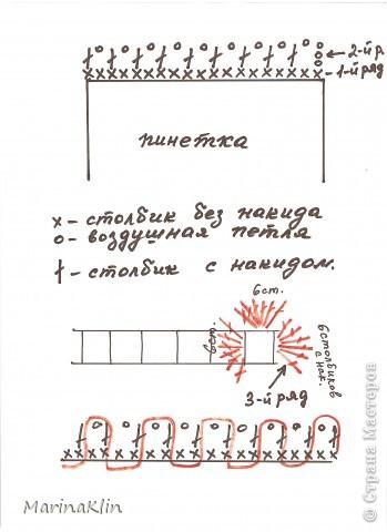 Мастер-класс Вязание: МК пинетки для девочки Пряжа. Фото 21