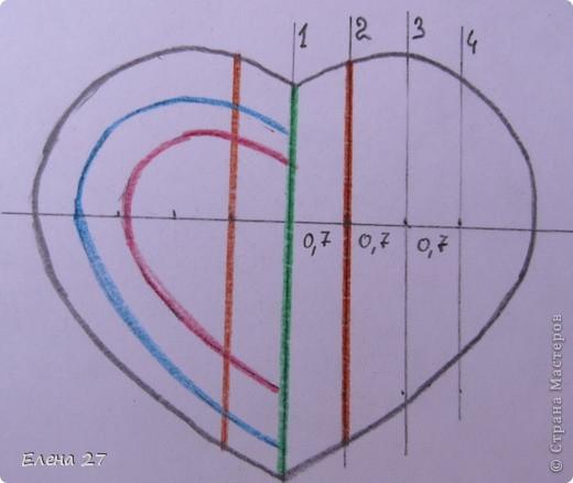 Мастер-класс Киригами, pop-up: МК Сердце в руках Бумага Валентинов день, Свадьба. Фото 8
