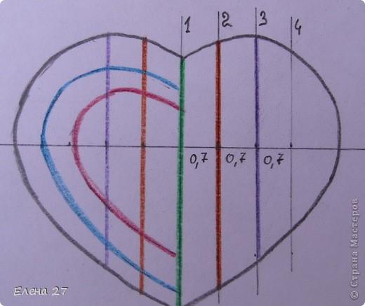 Мастер-класс Киригами, pop-up: МК Сердце в руках Бумага Валентинов день, Свадьба. Фото 11