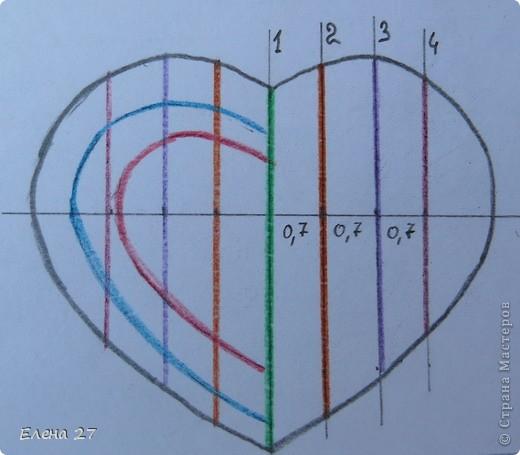 Мастер-класс Киригами, pop-up: МК Сердце в руках Бумага Валентинов день, Свадьба. Фото 14