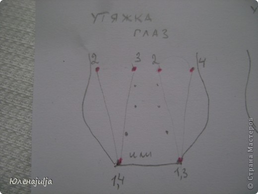 Игрушка, Куклы, Мастер-класс Шитьё: Мастер-класс 2 часть Ткань. Фото 9