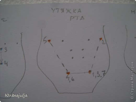 Игрушка, Куклы, Мастер-класс Шитьё: Мастер-класс 2 часть Ткань. Фото 11
