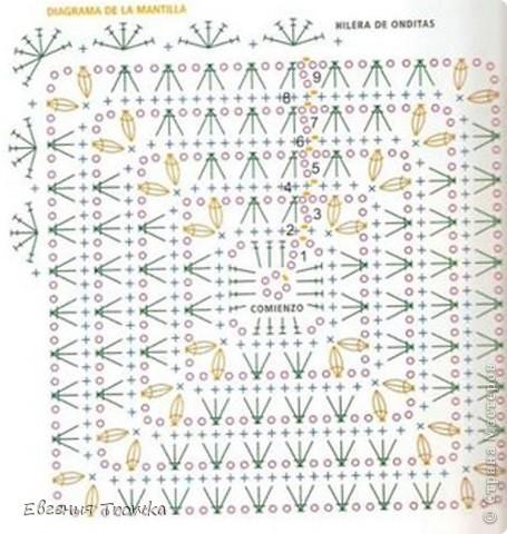 Вязание крючком: Плед для