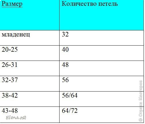 Как рассчитать берет Мамочки Чехова ру Чехов-мама. ру