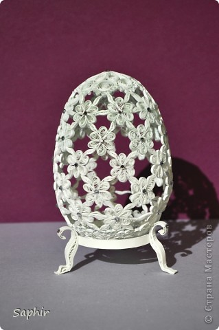 Моделирование: Яйцо
