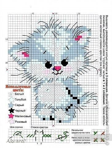 Картина, панно, Мастер-класс Вышивка, Вышивка крестом: Вышивка милого котенка+схема Канва, Нитки. Фото 2