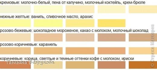 Педагогический опыт Шитьё:  Цветоведение, или как сочетать материалы.. Ткань Начало учебного года. Фото 12