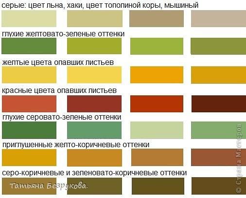 Педагогический опыт Шитьё:  Цветоведение, или как сочетать материалы.. Ткань Начало учебного года. Фото 20