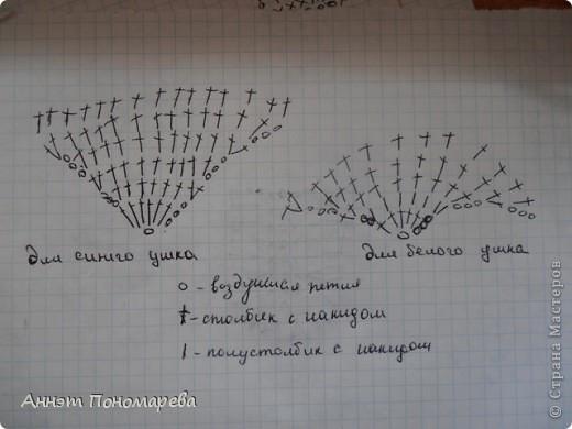 Гардероб, Мастер-класс Вязание