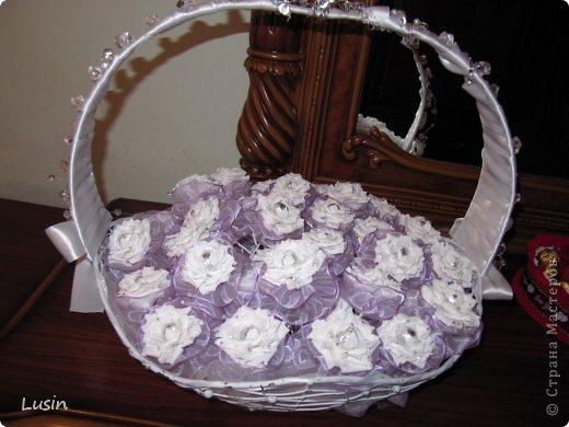 Букеты из конфет | Записи в