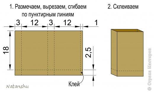 Размеры упаковки своими руками