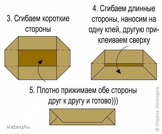 """Мастер-класс Аппликация, Квиллинг: """"Быстрый"""" пакетик для подарка мини МК Бумага, Бумажные полосы, Клей. Фото 6"""