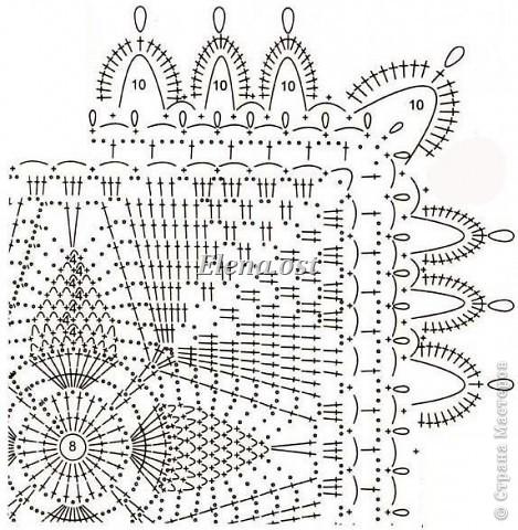 Мастер класс вязание крючком ананасы схемы