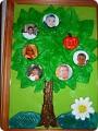 поздравление с новым годом для вячеслава.  Как сделать семейное древо в детском саду?  Пора сажать семейное дерево...