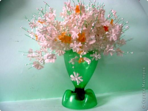 Моделирование: Цветы