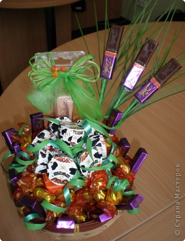Корзинка с конфетами