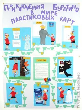 "Аппликация, Бумагопластика, Оригами: Настенная игра ""Буратино в Стране пластиковых карт"" фото 1"