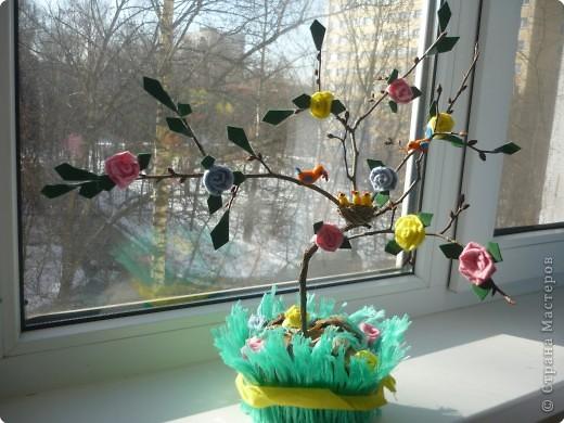Поделки своими руками весна в