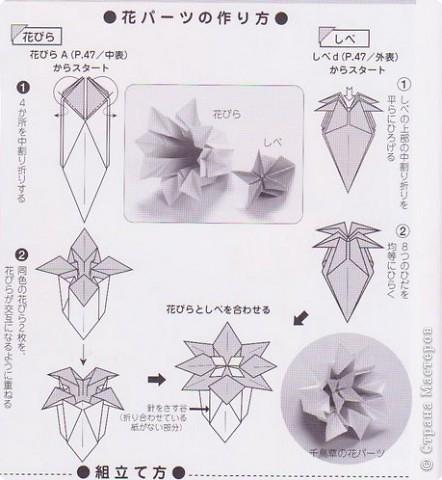 Добрый вечер всем! Мои руки давно к этой кусудаме просились :) Она была создана по схеме (см. ниже) из японского журнала, который я нашла в Инете. фото 4