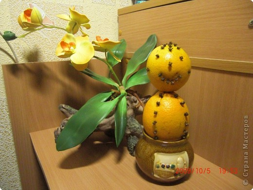 Апельсинотерапия